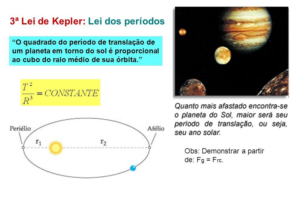 FÍSICA-Tomás Gravitação Universal 3ª Lei de Kepler: Lei dos períodos O quadrado do período de translação de um planeta em torno do sol é proporcional