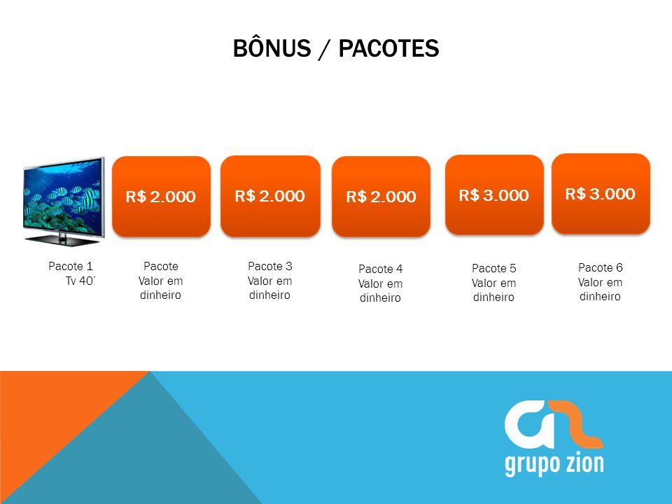 BÔNUS / PACOTES Pacote 3 Valor em dinheiro Pacote 4 Valor em dinheiro Pacote 5 Valor em dinheiro Pacote 1 Tv 40 R$ 2.000 R$ 3.000 Pacote Valor em dinh