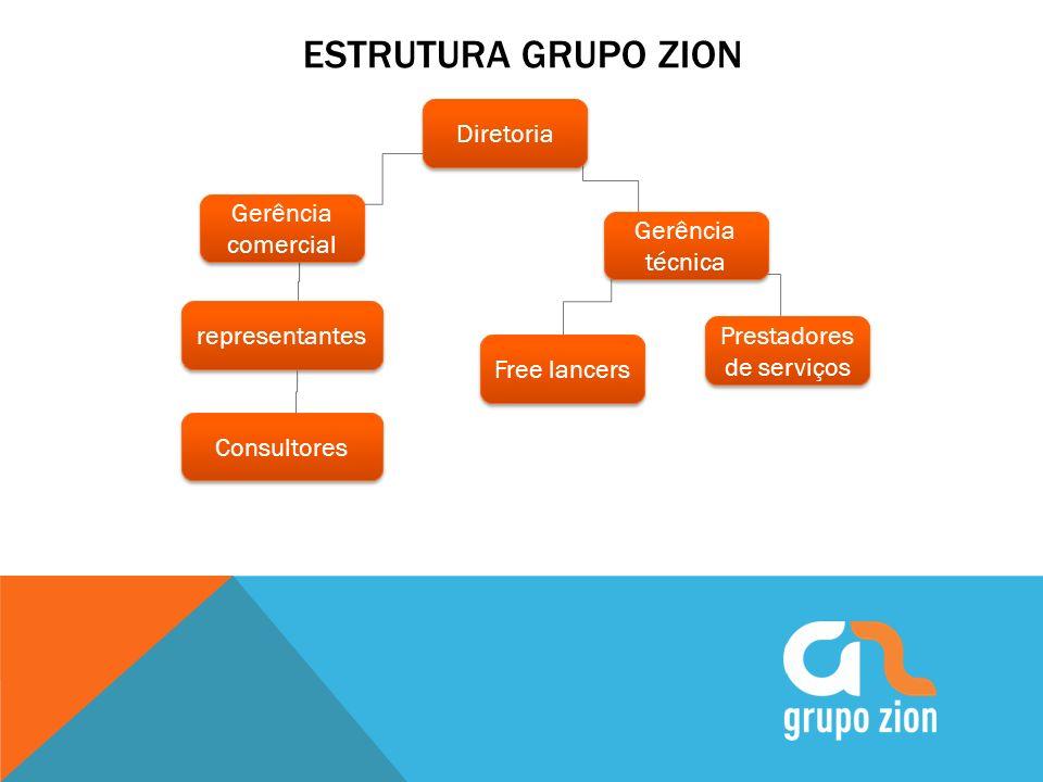 GERÊNCIA COMERCIAL Gerente comercial Região metropolitana Curitiba Outros estados
