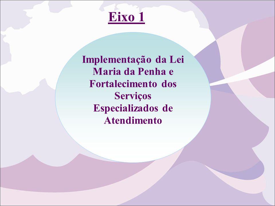 Eixo 1 Implementação da Lei Maria da Penha e Fortalecimento dos Serviços Especializados de Atendimento