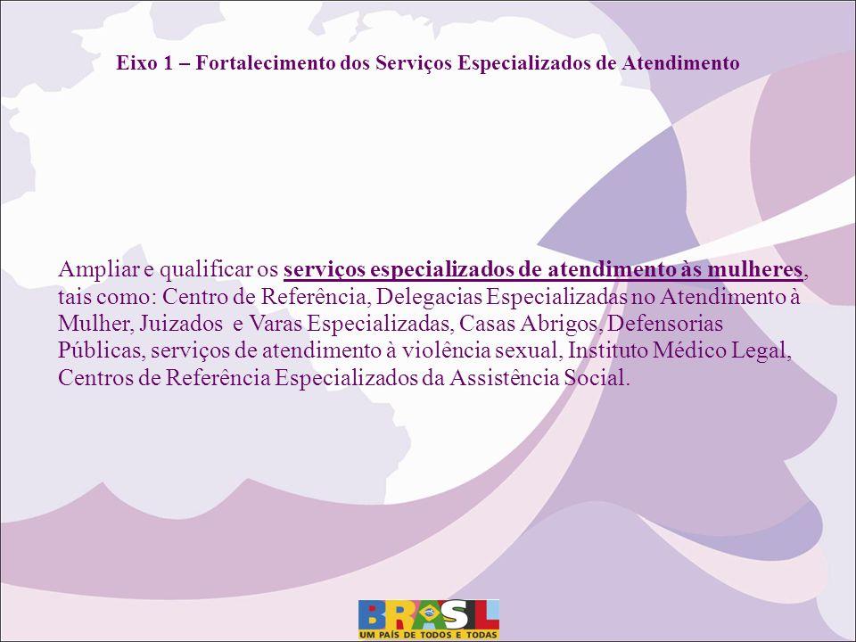 Eixo 1 – Fortalecimento dos Serviços Especializados de Atendimento Ampliar e qualificar os serviços especializados de atendimento às mulheres, tais co