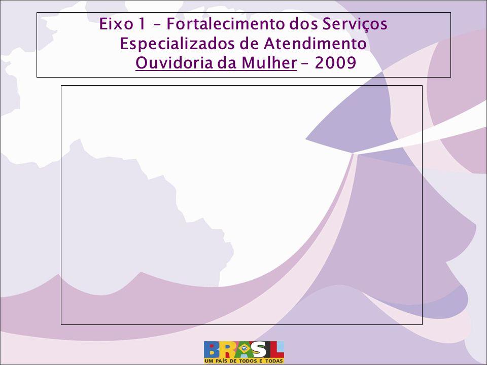 Eixo 1 – Fortalecimento dos Serviços Especializados de Atendimento Ouvidoria da Mulher – 2009