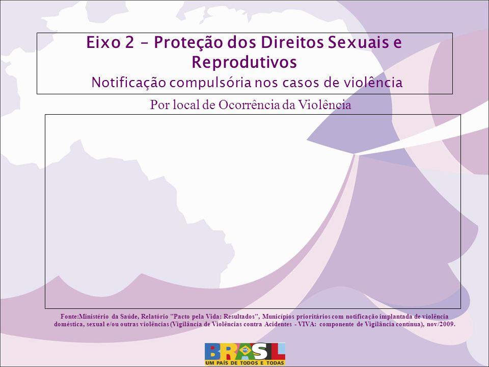 Eixo 2 – Proteção dos Direitos Sexuais e Reprodutivos Notificação compulsória nos casos de violência Fonte:Ministério da Saúde, Relatório