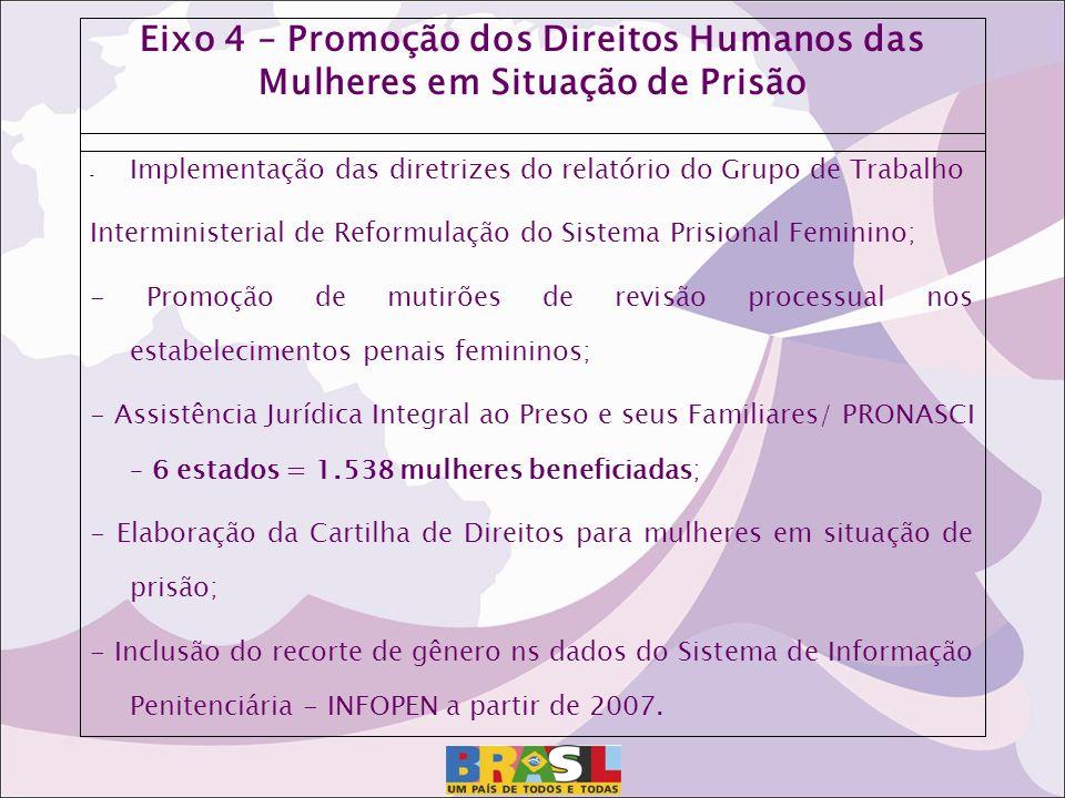 Eixo 4 – Promoção dos Direitos Humanos das Mulheres em Situação de Prisão - Implementação das diretrizes do relatório do Grupo de Trabalho Interminist