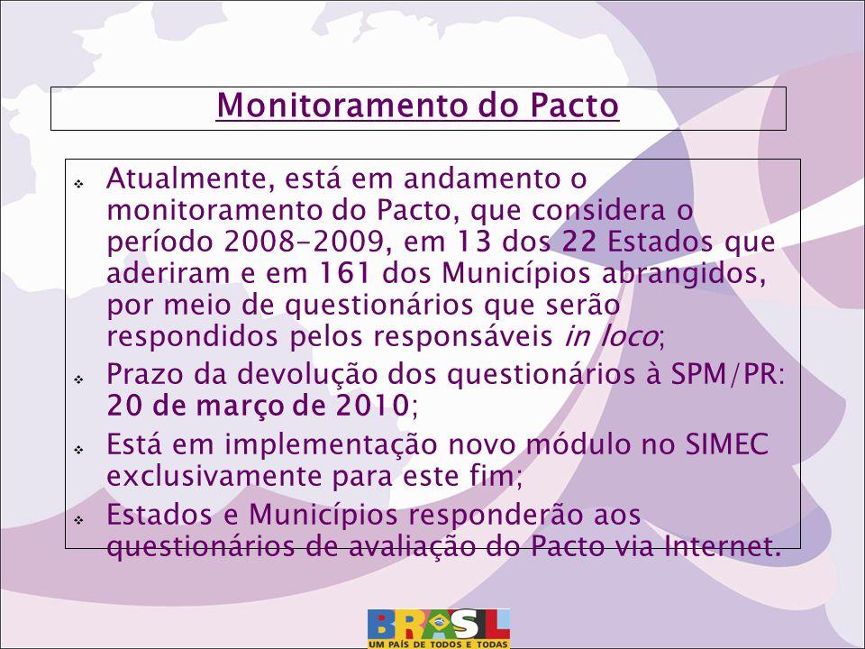 Monitoramento do Pacto Atualmente, está em andamento o monitoramento do Pacto, que considera o período 2008-2009, em 13 dos 22 Estados que aderiram e