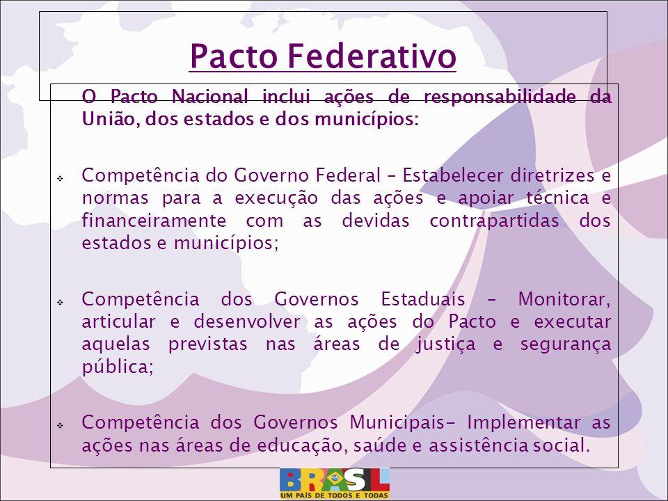 Pacto Federativo O Pacto Nacional inclui ações de responsabilidade da União, dos estados e dos municípios: Competência do Governo Federal – Estabelece