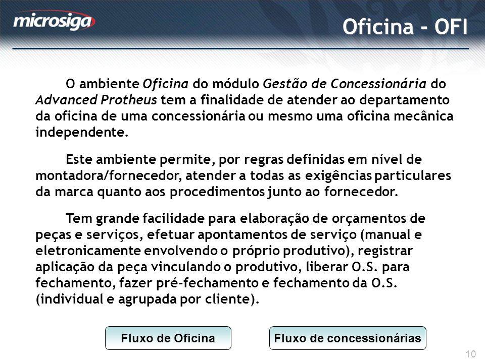Oficina - OFI 10 O ambiente Oficina do módulo Gestão de Concessionária do Advanced Protheus tem a finalidade de atender ao departamento da oficina de