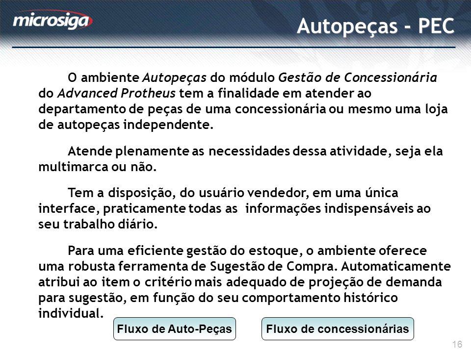 Autopeças - PEC 16 O ambiente Autopeças do módulo Gestão de Concessionária do Advanced Protheus tem a finalidade em atender ao departamento de peças d