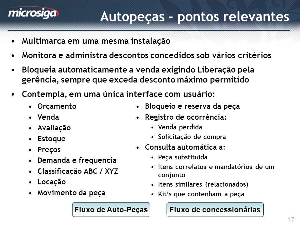 Autopeças – pontos relevantes 17 Multimarca em uma mesma instalação Monitora e administra descontos concedidos sob vários critérios Bloqueia automatic