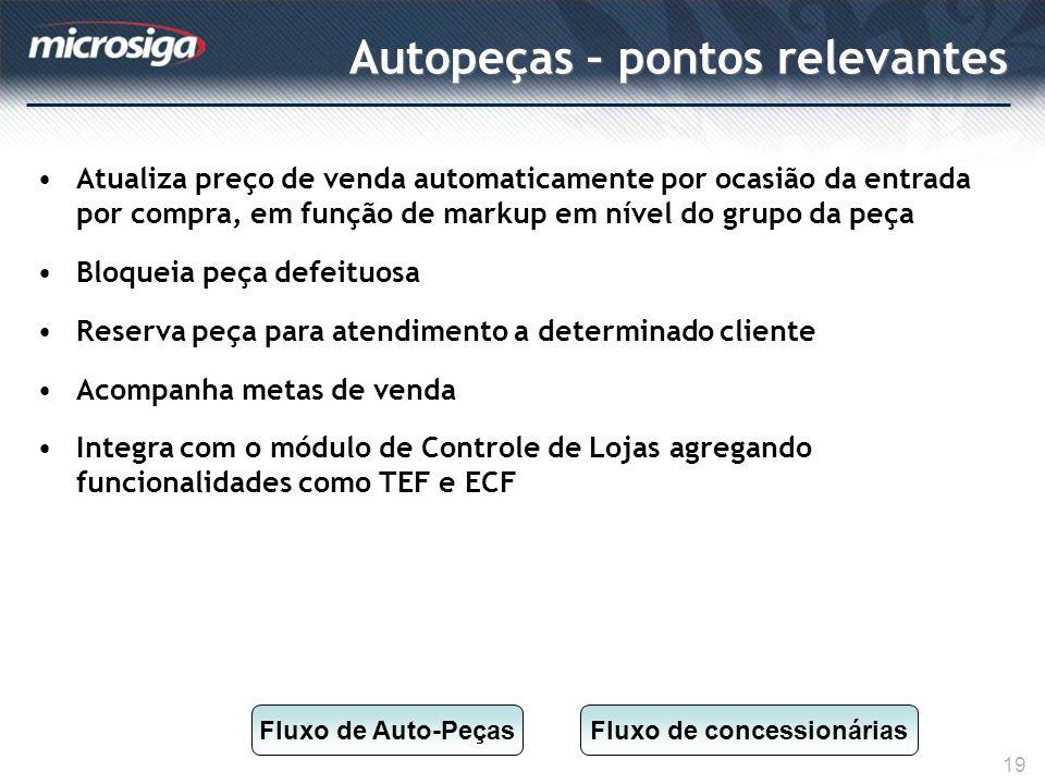 Autopeças – pontos relevantes 19 Atualiza preço de venda automaticamente por ocasião da entrada por compra, em função de markup em nível do grupo da p