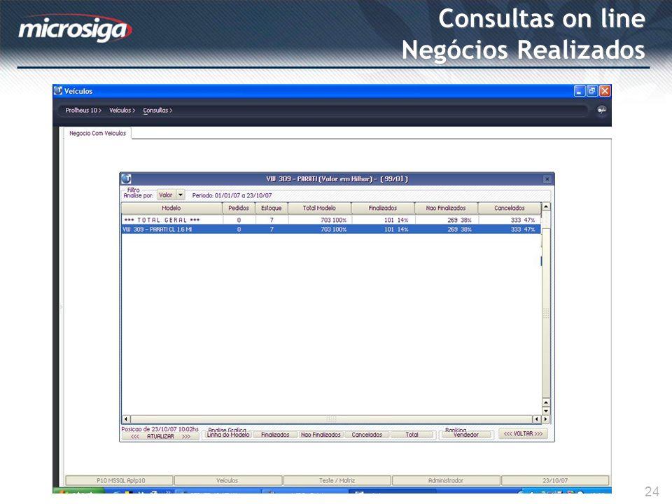 Consultas on line Negócios Realizados 24