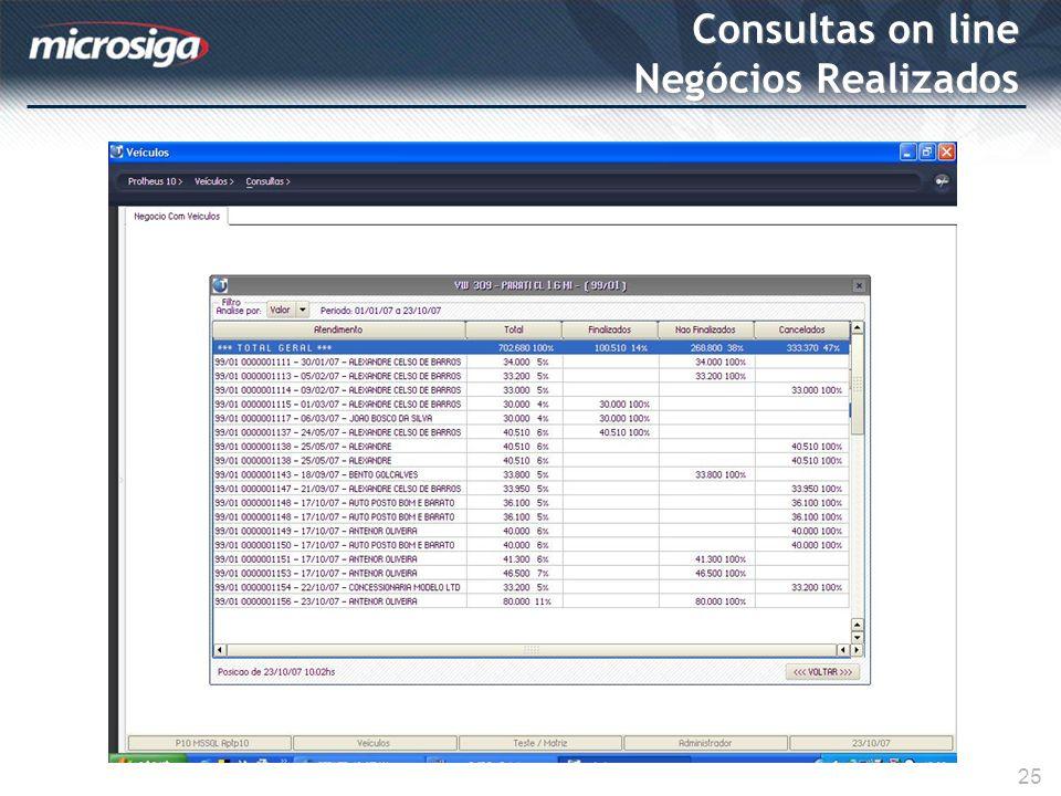 Consultas on line Negócios Realizados 25