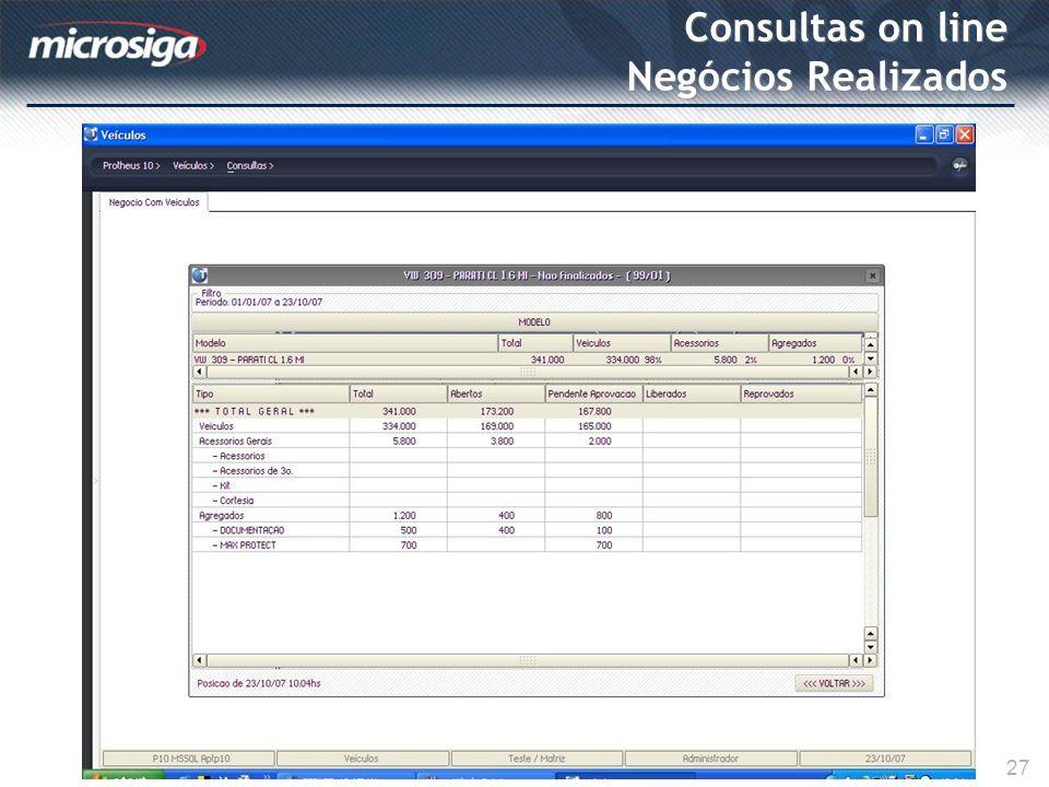 Consultas on line Negócios Realizados 27
