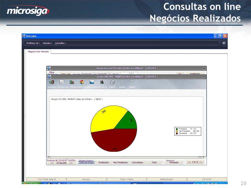 Consultas on line Negócios Realizados 29