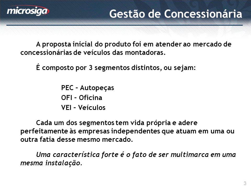 Gestão de Concessionária 3 A proposta inicial do produto foi em atender ao mercado de concessionárias de veículos das montadoras. É composto por 3 seg
