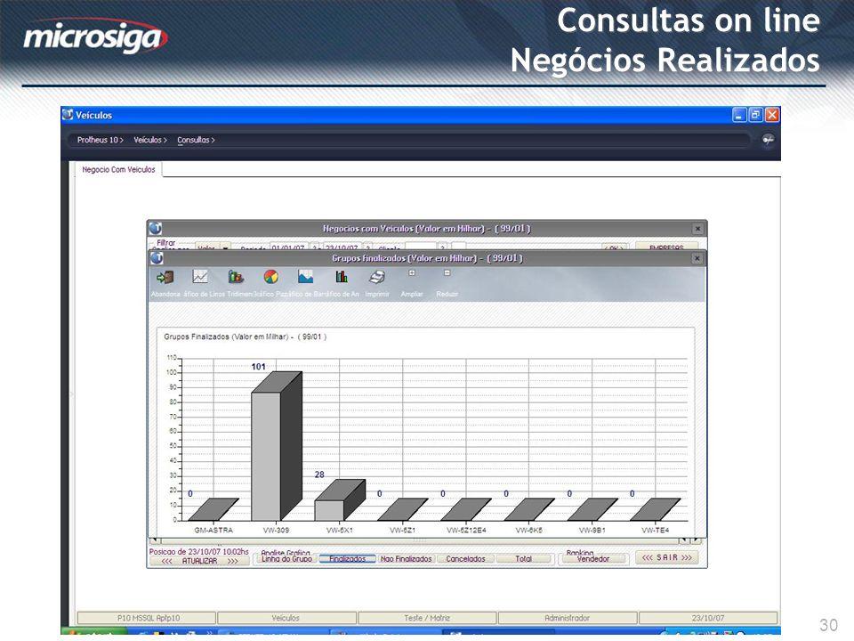 Consultas on line Negócios Realizados 30