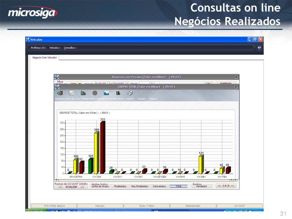 Consultas on line Negócios Realizados 31