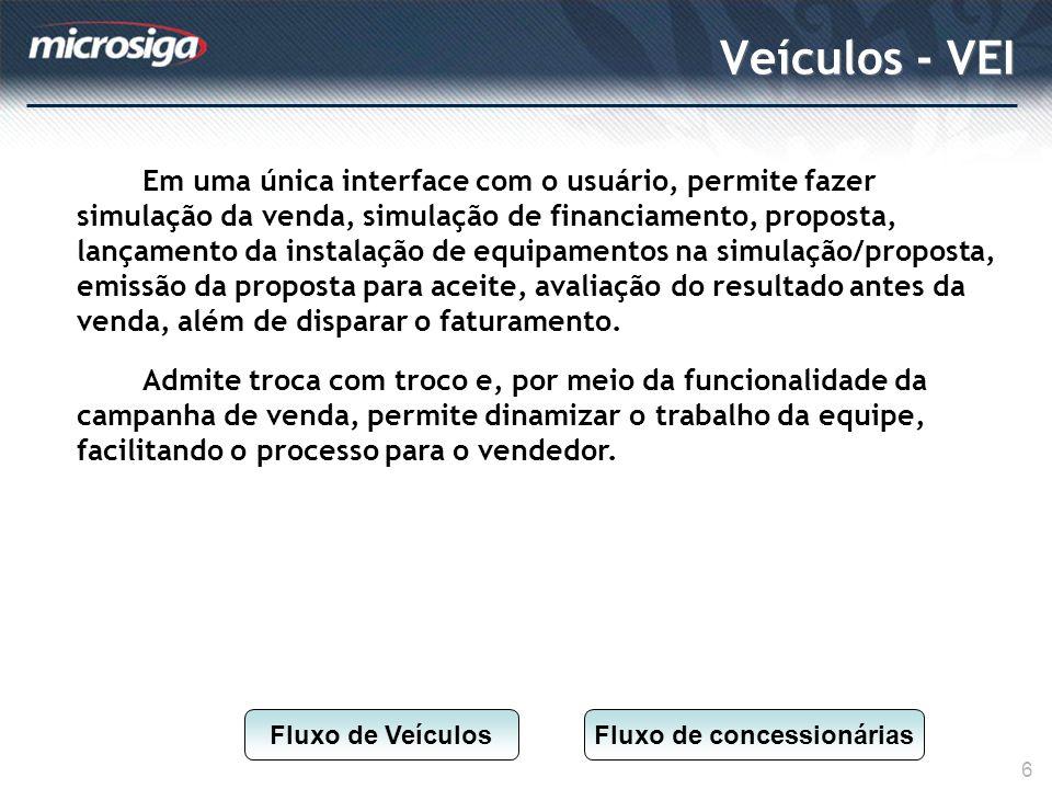 Veículos - VEI 6 Em uma única interface com o usuário, permite fazer simulação da venda, simulação de financiamento, proposta, lançamento da instalaçã