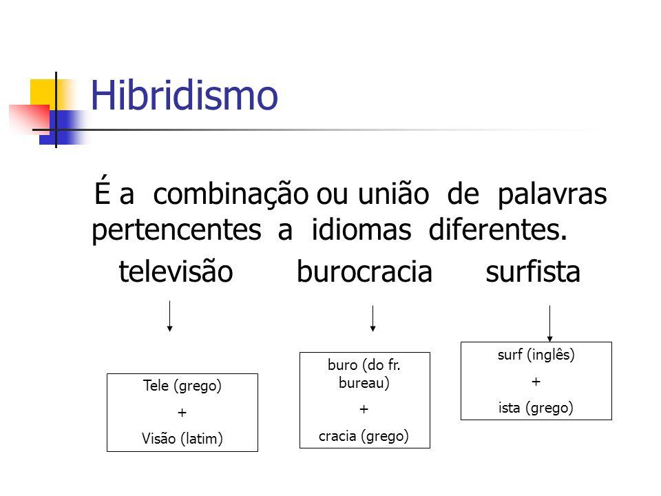 Hibridismo É a combinação ou união de palavras pertencentes a idiomas diferentes. televisão burocracia surfista Tele (grego) + Visão (latim) buro (do