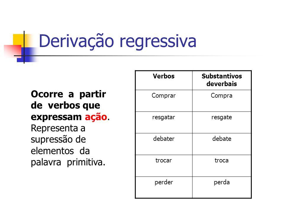 Derivação regressiva VerbosSubstantivos deverbais ComprarCompra resgatarresgate debaterdebate trocartroca perderperda Ocorre a partir de verbos que ex
