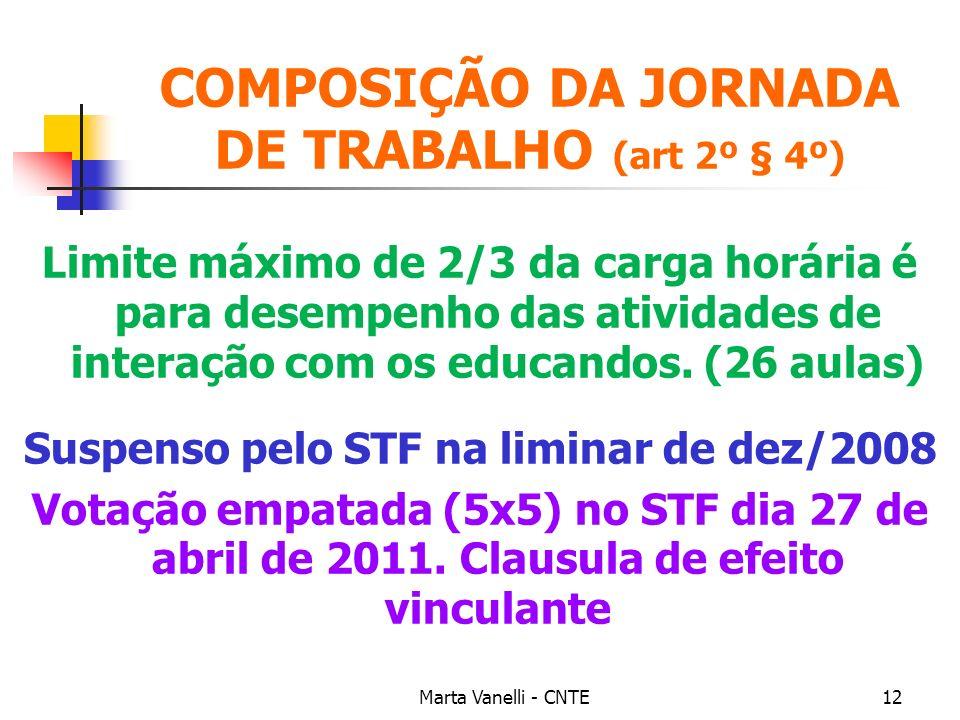 Marta Vanelli - CNTE12 COMPOSIÇÃO DA JORNADA DE TRABALHO (art 2º § 4º) Limite máximo de 2/3 da carga horária é para desempenho das atividades de inter