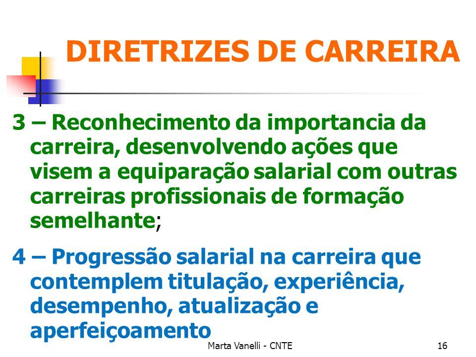 DIRETRIZES DE CARREIRA 3 – Reconhecimento da importancia da carreira, desenvolvendo ações que visem a equiparação salarial com outras carreiras profis