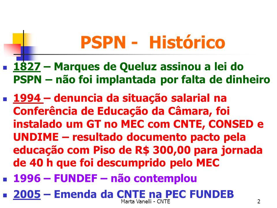 Marta Vanelli - CNTE2 PSPN - Histórico 1827 – Marques de Queluz assinou a lei do PSPN – não foi implantada por falta de dinheiro 1994 – denuncia da si