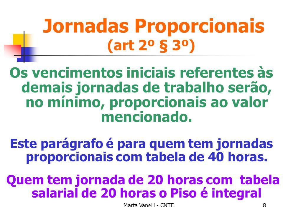 Marta Vanelli - CNTE8 Jornadas Proporcionais (art 2º § 3º) Os vencimentos iniciais referentes às demais jornadas de trabalho serão, no mínimo, proporc