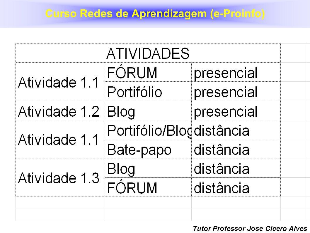 Tutor Professor Jose Cicero Alves Curso Redes de Aprendizagem (e-Proinfo)