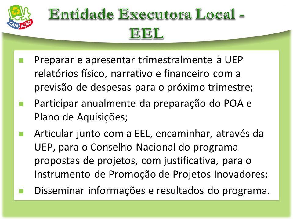 Preparar e apresentar trimestralmente à UEP relatórios físico, narrativo e financeiro com a previsão de despesas para o próximo trimestre; Participar