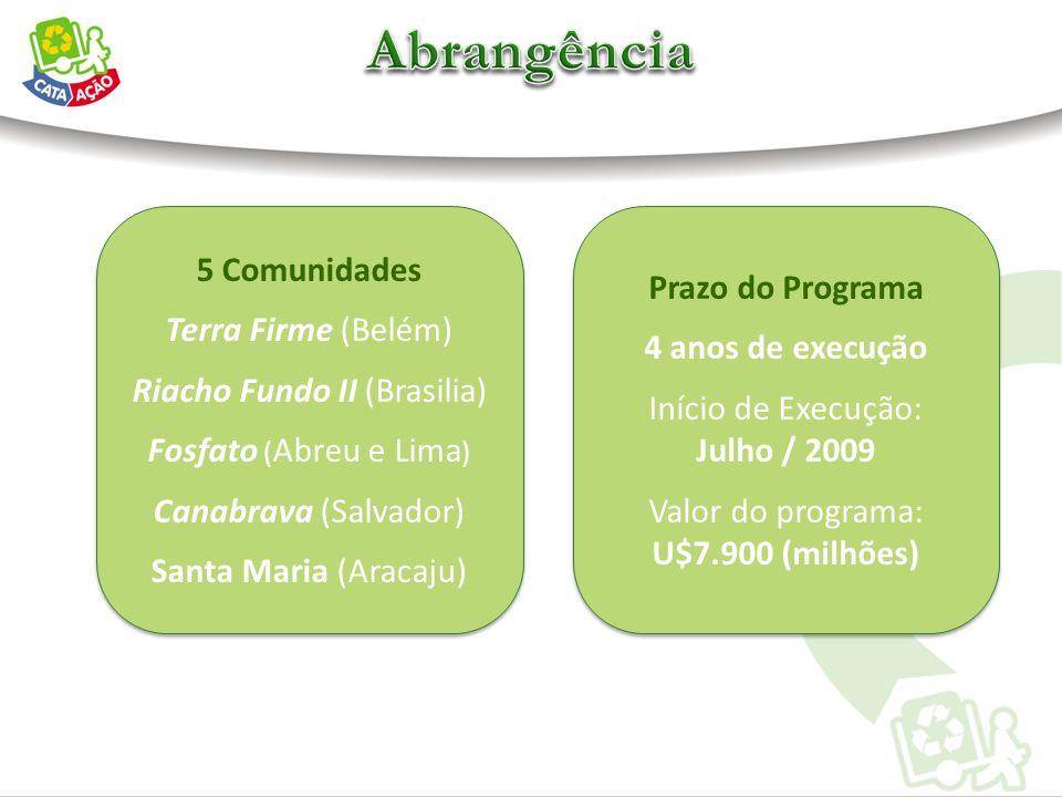 5 Comunidades Terra Firme (Belém) Riacho Fundo II (Brasilia) Fosfato ( Abreu e Lima ) Canabrava (Salvador) Santa Maria (Aracaju) 5 Comunidades Terra F