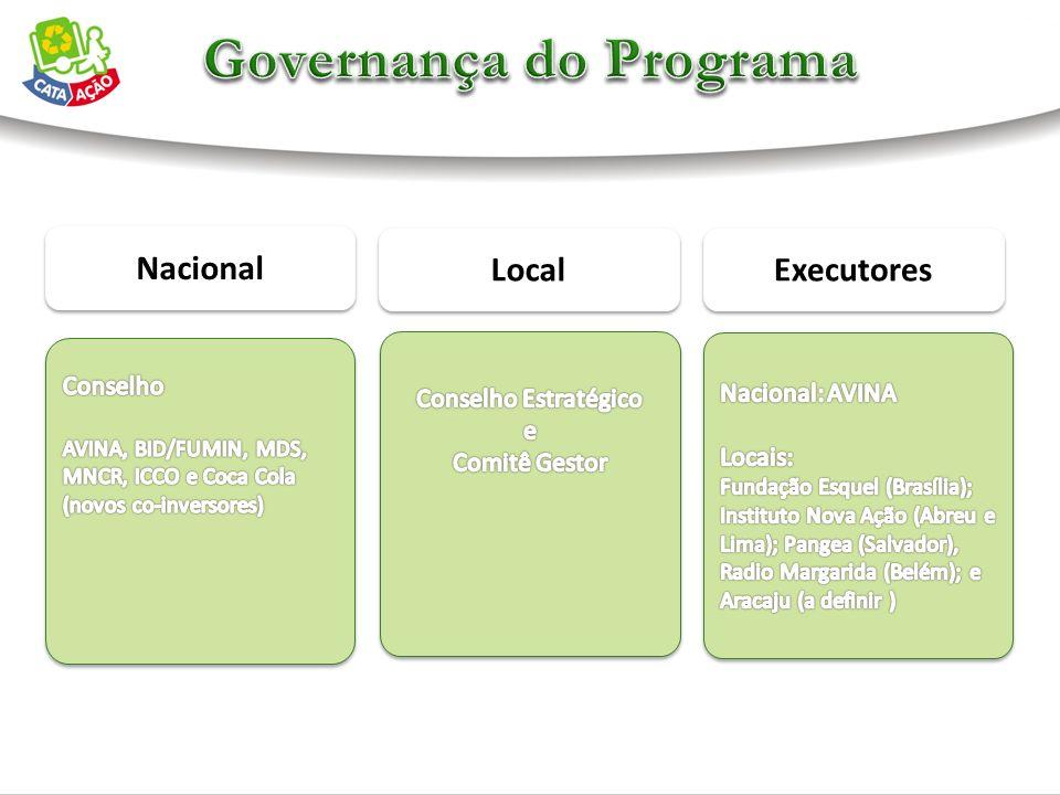 Nacional Local Executores