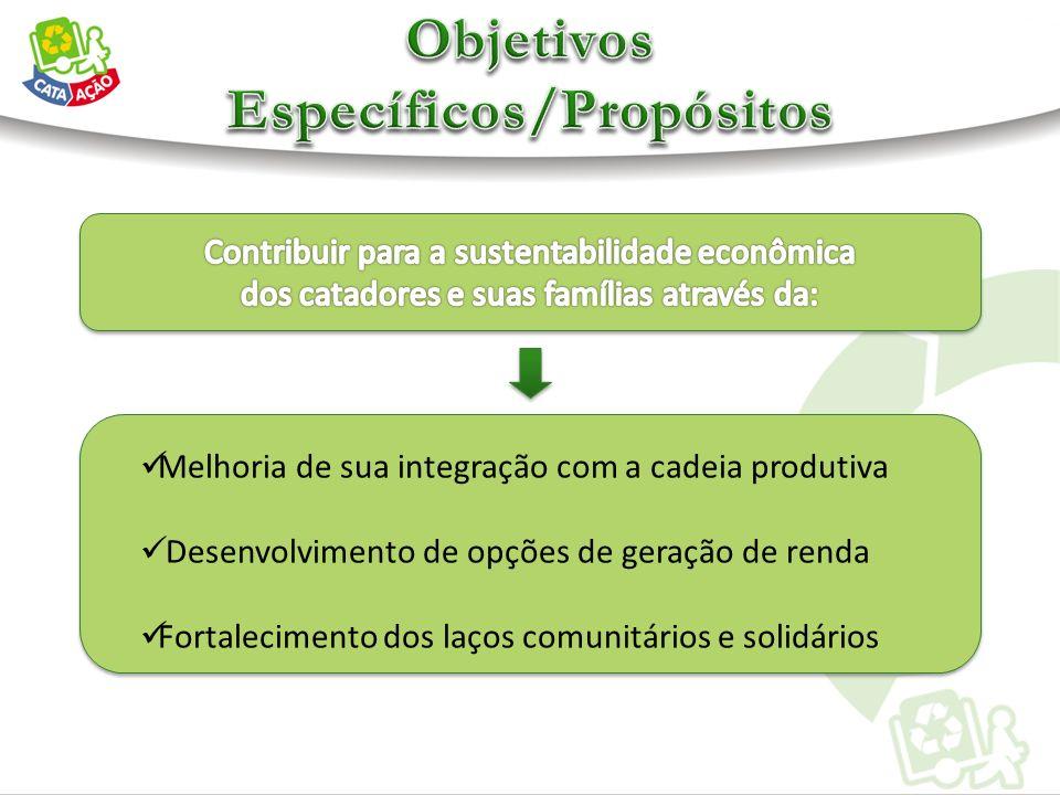 Melhoria de sua integração com a cadeia produtiva Desenvolvimento de opções de geração de renda Fortalecimento dos laços comunitários e solidários