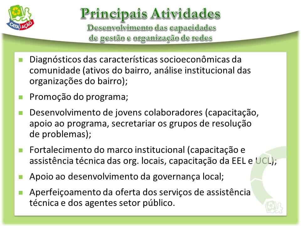 Diagnósticos das características socioeconômicas da comunidade (ativos do bairro, análise institucional das organizações do bairro); Promoção do progr