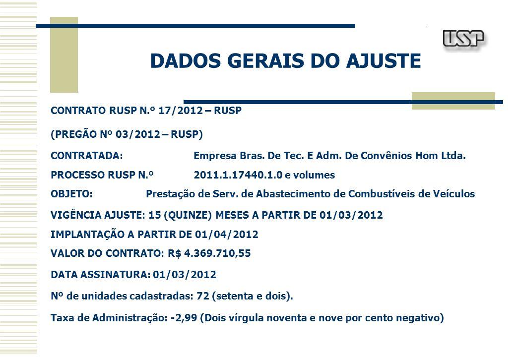 DADOS GERAIS DO AJUSTE CONTRATO RUSP N.º 17/2012 – RUSP (PREGÃO Nº 03/2012 – RUSP) CONTRATADA: Empresa Bras. De Tec. E Adm. De Convênios Hom Ltda. PRO