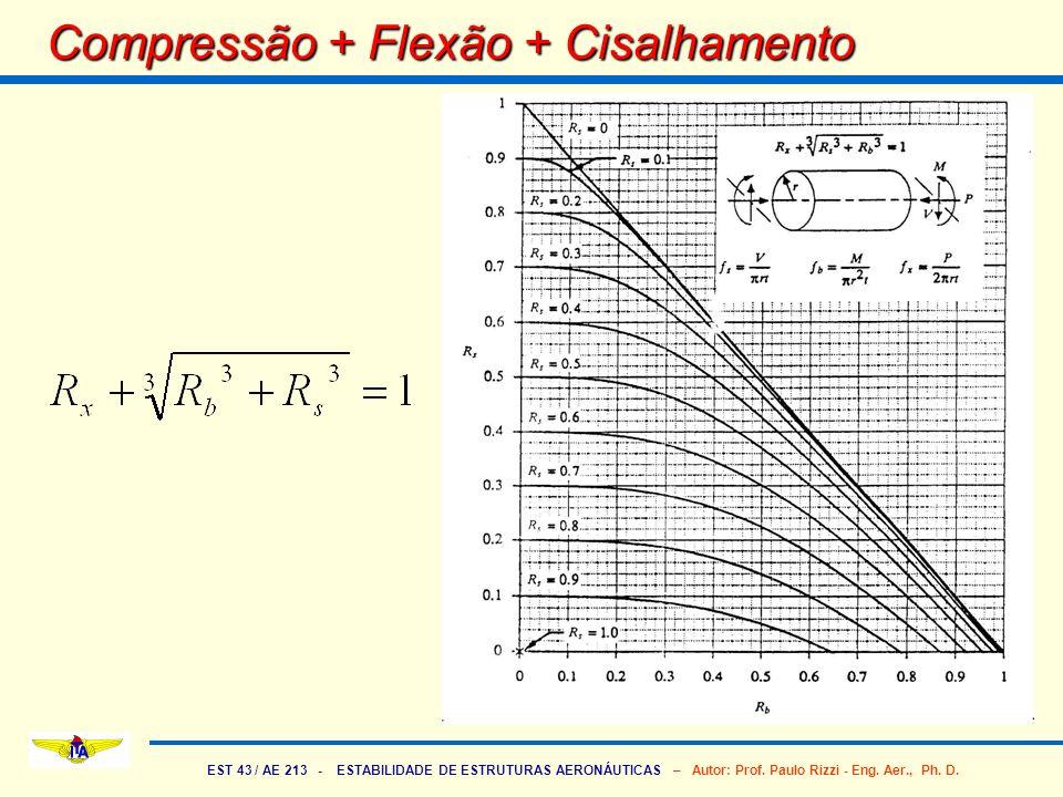 EST 43 / AE 213 - ESTABILIDADE DE ESTRUTURAS AERONÁUTICAS – Autor: Prof.