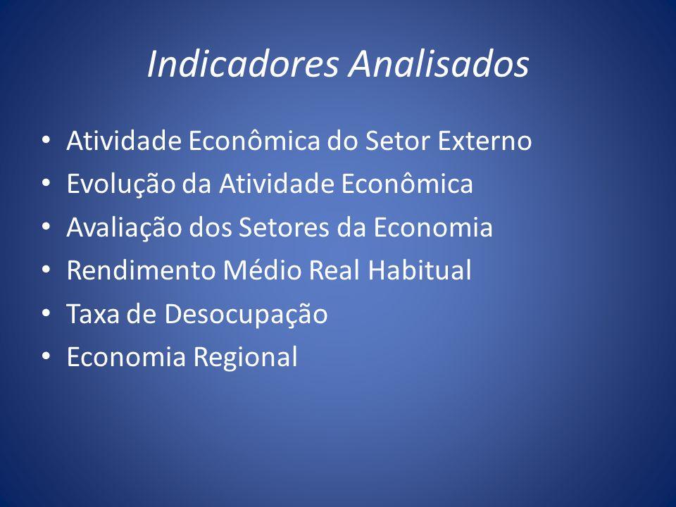 Indicadores Analisados Atividade Econômica do Setor Externo Evolução da Atividade Econômica Avaliação dos Setores da Economia Rendimento Médio Real Ha