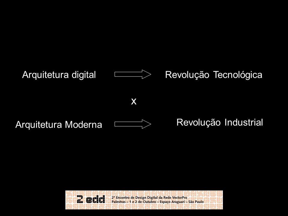 Arquitetura digitalRevolução Tecnológica Arquitetura Moderna Revolução Industrial x
