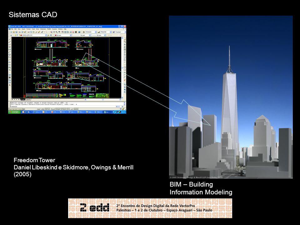 Sistemas CAD BIM – Building Information Modeling Freedom Tower Daniel Libeskind e Skidmore, Owings & Merrill (2005)