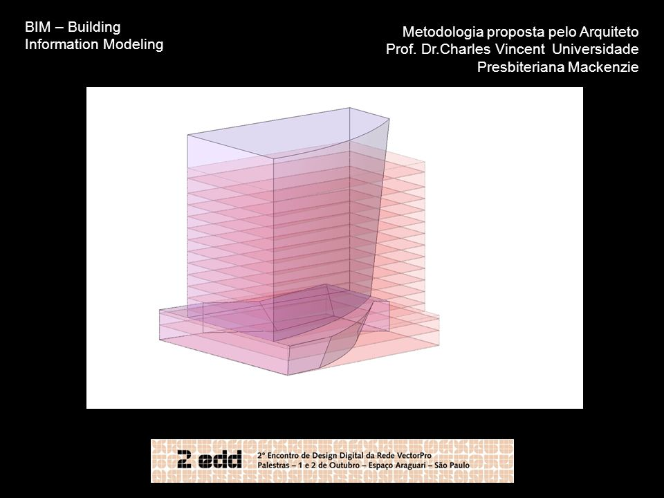 BIM – Building Information Modeling Metodologia proposta pelo Arquiteto Prof. Dr.Charles Vincent Universidade Presbiteriana Mackenzie