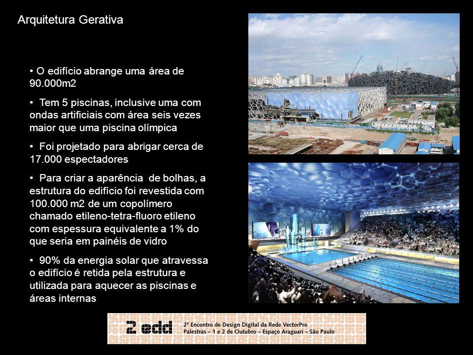 Arquitetura Gerativa O edifício abrange uma área de 90.000m2 Tem 5 piscinas, inclusive uma com ondas artificiais com área seis vezes maior que uma pis