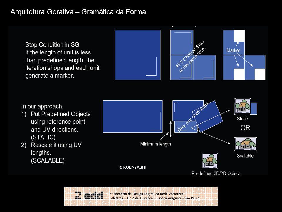 Arquitetura Gerativa – Gramática da Forma © KOBAYASHI