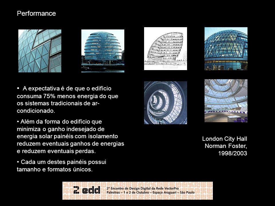 Performance London City Hall Norman Foster, 1998/2003 A expectativa é de que o edifício consuma 75% menos energia do que os sistemas tradicionais de a