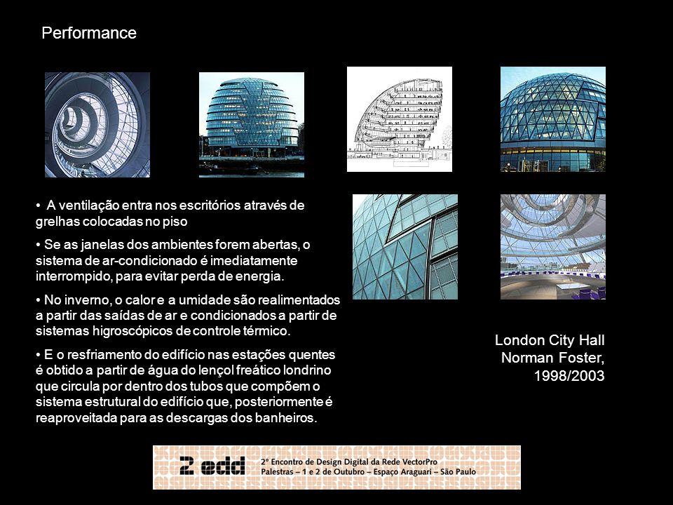 Performance London City Hall Norman Foster, 1998/2003 A ventilação entra nos escritórios através de grelhas colocadas no piso Se as janelas dos ambien