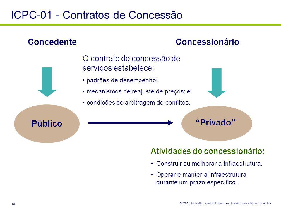 © 2010 Deloitte Touche Tohmatsu. Todos os direitos reservados 16 Público Atividades do concessionário: Construir ou melhorar a infraestrutura. Operar
