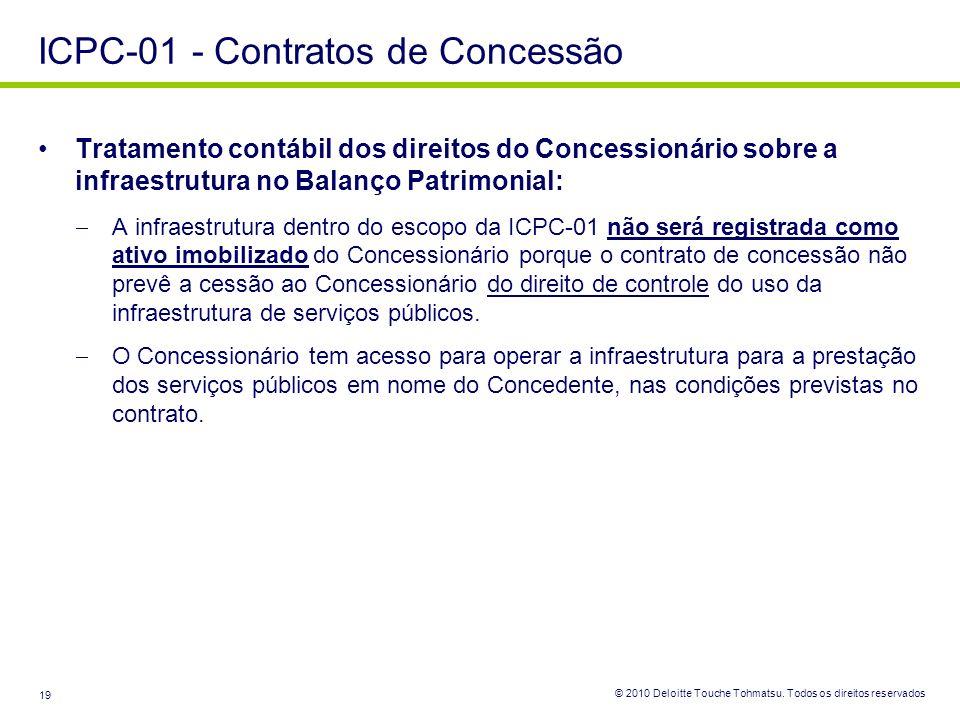 © 2010 Deloitte Touche Tohmatsu. Todos os direitos reservados 19 Tratamento contábil dos direitos do Concessionário sobre a infraestrutura no Balanço