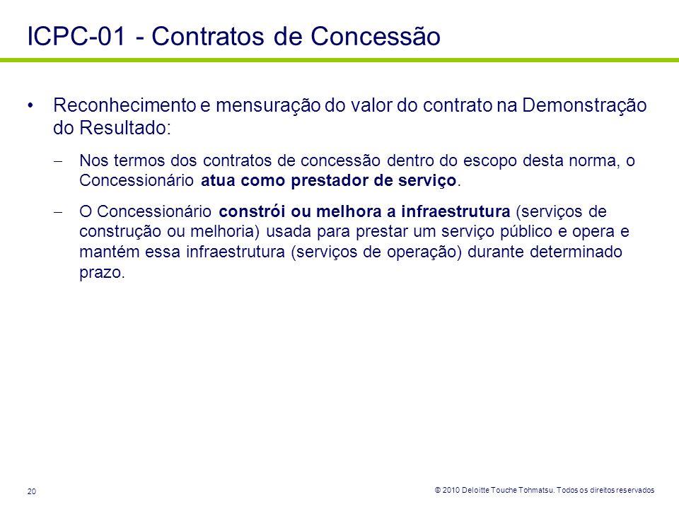 © 2010 Deloitte Touche Tohmatsu. Todos os direitos reservados 20 Reconhecimento e mensuração do valor do contrato na Demonstração do Resultado: Nos te