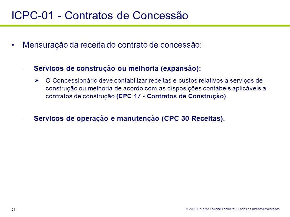 © 2010 Deloitte Touche Tohmatsu. Todos os direitos reservados 21 ICPC-01 - Contratos de Concessão Mensuração da receita do contrato de concessão: Serv