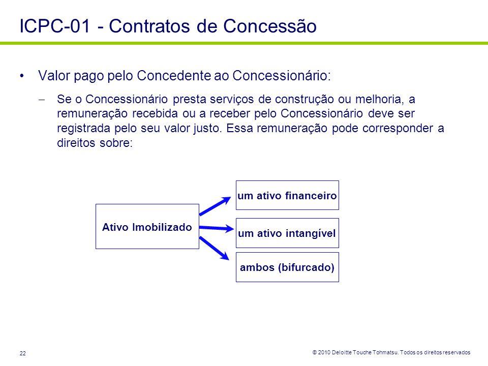 © 2010 Deloitte Touche Tohmatsu. Todos os direitos reservados 22 ICPC-01 - Contratos de Concessão Valor pago pelo Concedente ao Concessionário: Se o C
