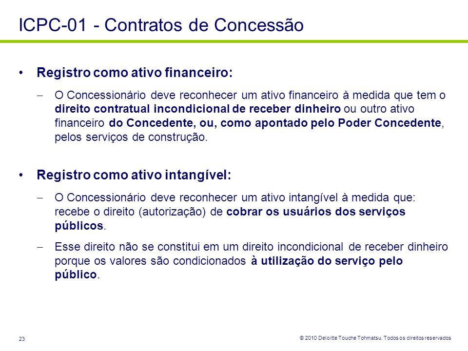© 2010 Deloitte Touche Tohmatsu. Todos os direitos reservados 23 Registro como ativo financeiro: O Concessionário deve reconhecer um ativo financeiro